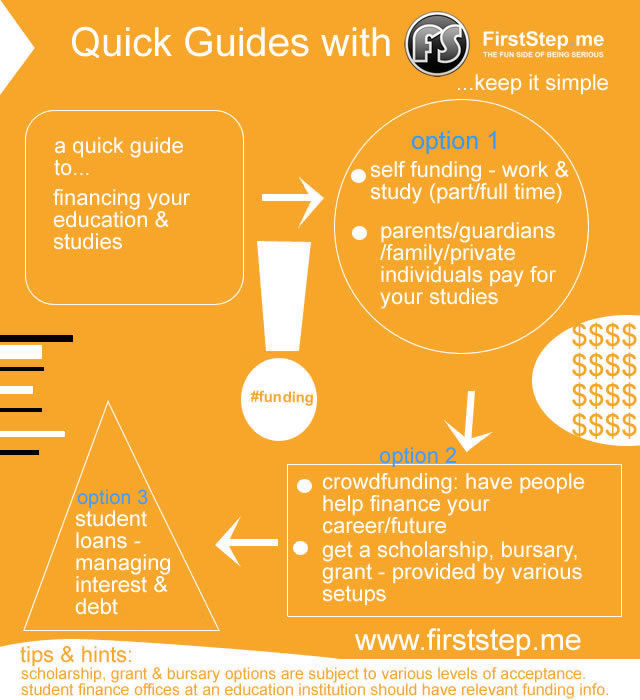 A quick guide to student funding