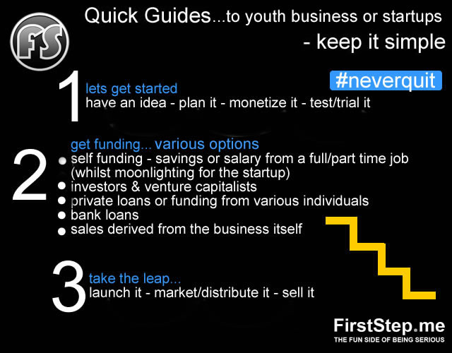 A quick guide to starting a business